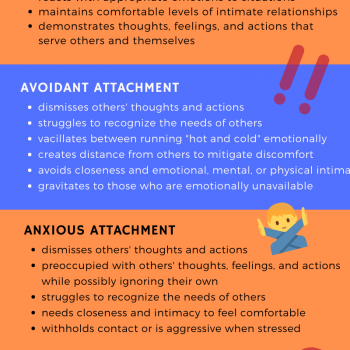Attachment Disorder Diagram
